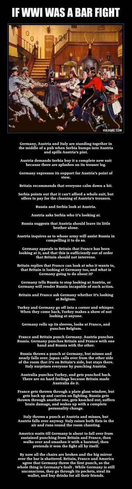 if world war I was a bar fight