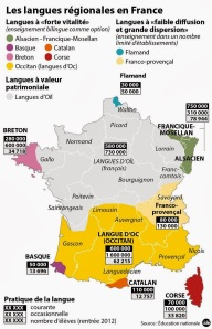 Map showing different languages spoken in France.