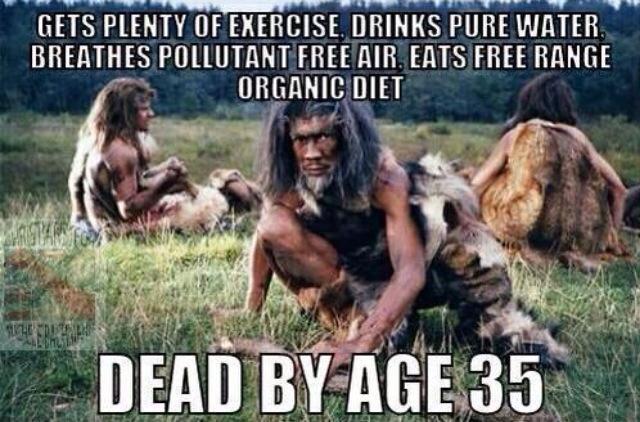 dead by 35