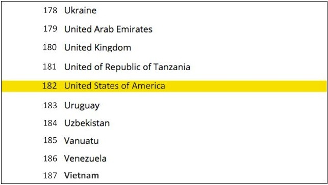 US ranking