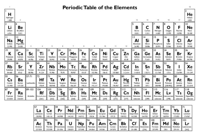 updated-periodic-table